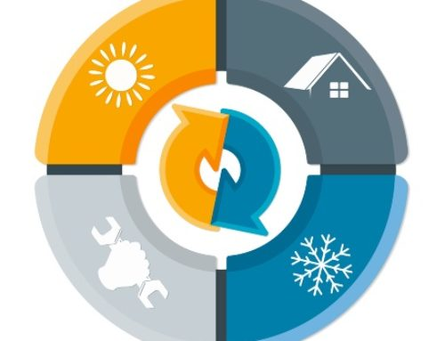 Minimize Wintertime Woes with Sensible's Annual Service Agreements